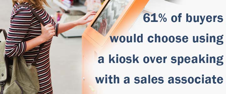61% if buyers would choose a kiosk over speaking with a sales associate.